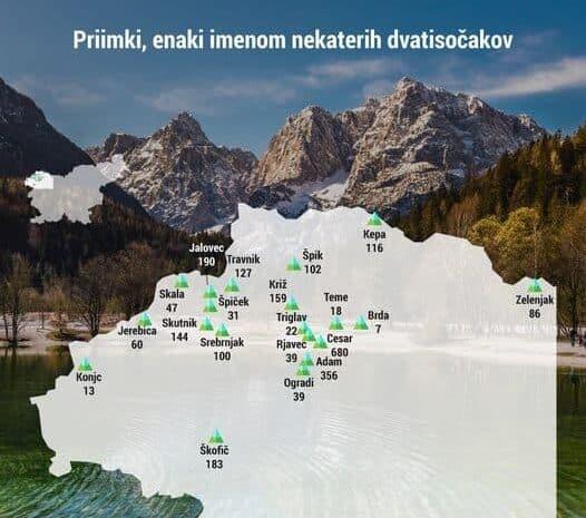 Apellidos de montaña de Eslovenia