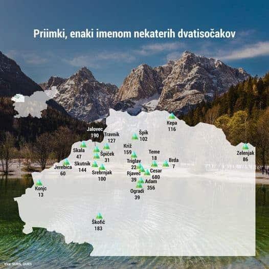 Gorski priimki Slovenije