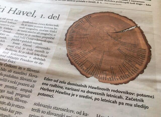 Hawlina, slovenski Havel – kako je nastal ta priimek